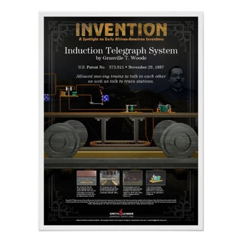 what is an inductor telegraph induction telegraph system poster zazzle