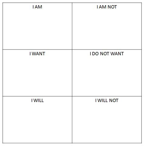 Setting Healthy Boundaries Worksheets by Recreation Therapy Ideas Setting Personal Boundaries