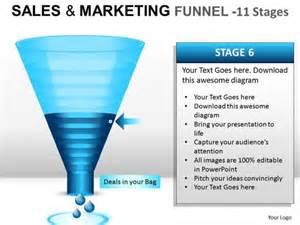 sales presentation templates doc 980735 sales presentation template investor