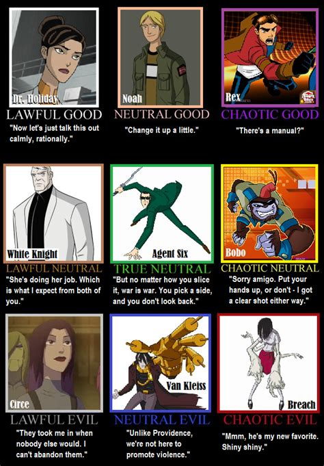 Alignment Meme Generator - generator rex alignment