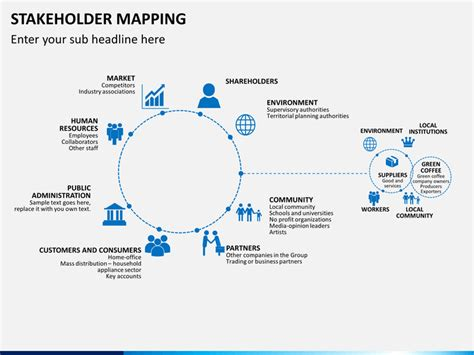 stakeholders map template stakeholder mapping powerpoint template sketchbubble
