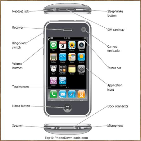 Ringer Silent how to iphone ringers setting and silent mode ring switch