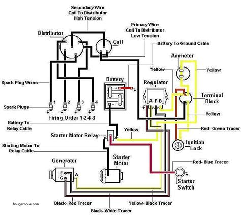 ford 9n wiring diagram 12 volt 1 wire alternator ford 8n
