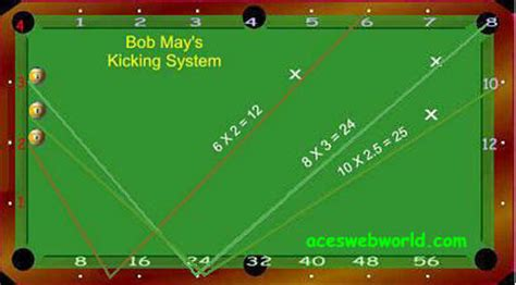 pool table system billiards system jewelry
