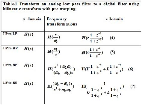high pass filter z transform bilinear z transformation and pascal s triangle