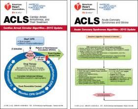 acls pocket reference card set 2015