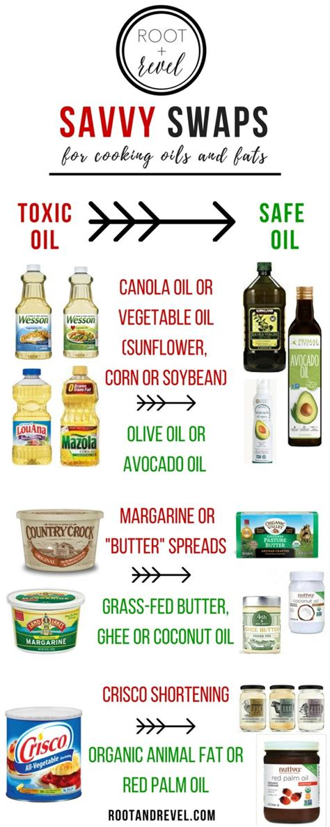 healthy fats swaps savvy swaps the best healthy cooking oils fats root