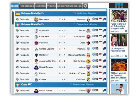 Espn Calendario Futbol Resultados Futbol Mexicano 2015