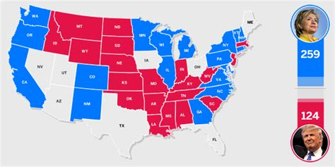 mapaor de elecciones usa 2016 elecciones estados unidos 2016 levelup