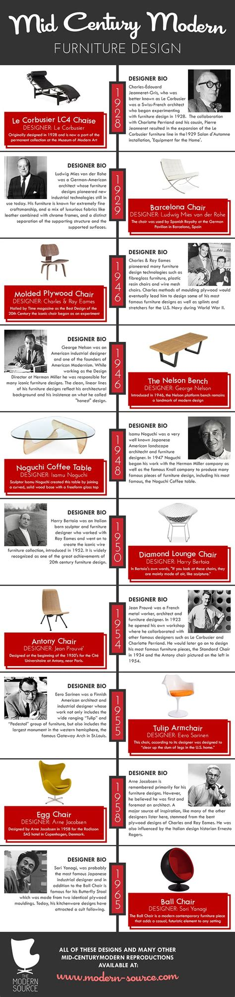 history of couches best 25 design history ideas on pinterest interior