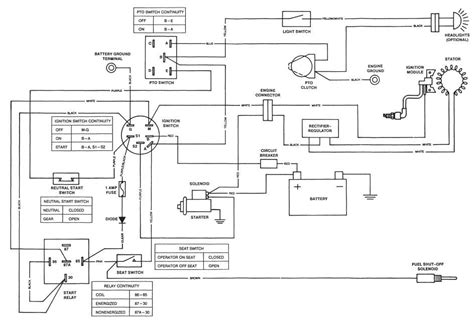 wiring diagram deere l120 schematics schematic