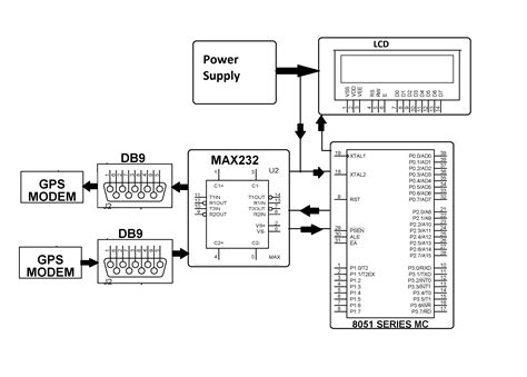 microcontroller based projects with circuit diagram interfacing ultrasonic distance sensor ascii with pic