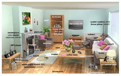 living room vocabulary 14 essential objects in the living room myenglishteacher eu blog