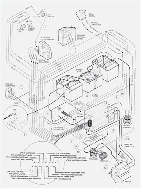 club car golf cart wiring diagram 1995 electric club car wiring diagram bureaucratically info