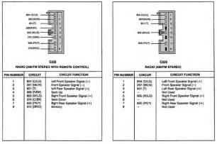 1987 mustang gt wiring diagram free wiring