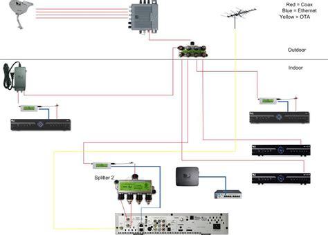 directv genie installation diagram wireless directv mini genie installation diagram direct tv