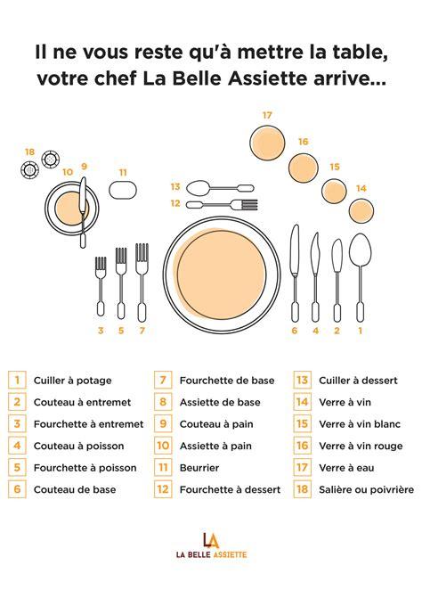 Dresser Une Table by Dresser La Table Mettre Le Couvert Sans Une Erreur