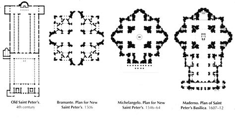 latin cross floor plan changing of plans for st peter s basilica change for