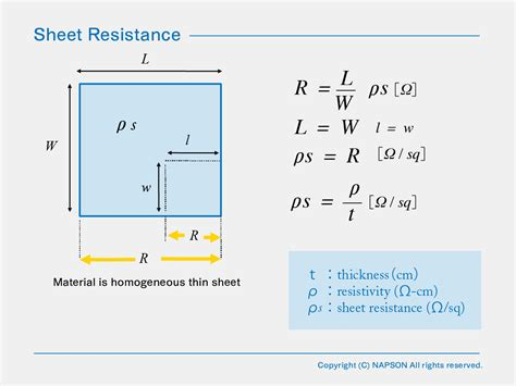 resistor si unit si unit of sheet resistance 28 images basic si units and prefixes chart resistivity si