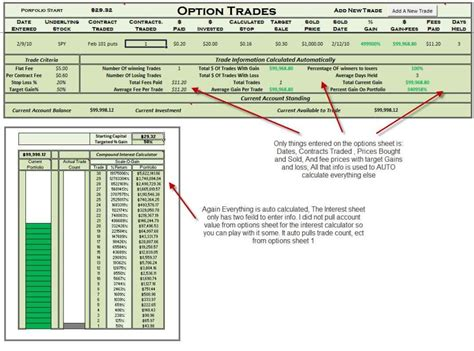 Advanced Excel Spreadsheets by Excel Spreadsheet Template For Scheduling Advanced Excel