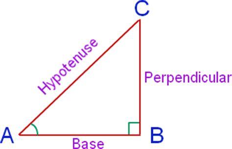 pythagorean theorem | pythagorean theorem proof | math