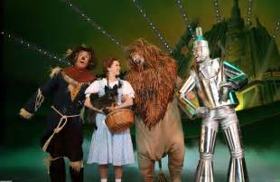 Oz uploader anonymous licence category celebrities tags wizard of oz