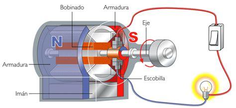 inductor de un motor electrico 4 186 a diver alternador dinamo y motor el 233 ctrico
