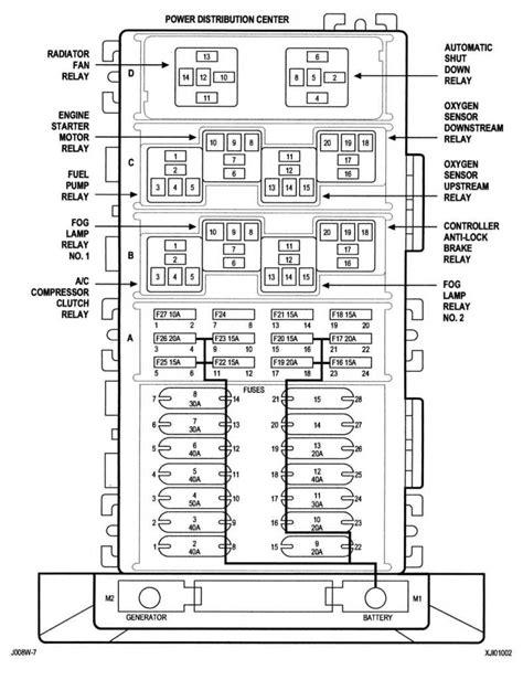 Fuse Diagram For 2000 Jeep Sport 2000 Fuse Box Diagram Jeep Forum