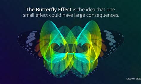 The Butterfly Effect what is the butterfly effect