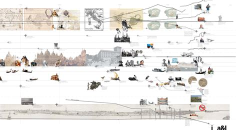 Landscape Architecture History Timeline Venice From Gated Lagoon To Bioregion Design Observer