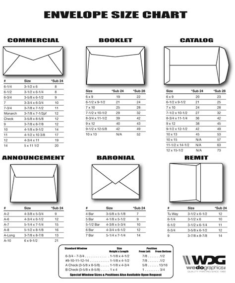 Printable Envelope Size Chart | envelope size chart printables fonts labels cards
