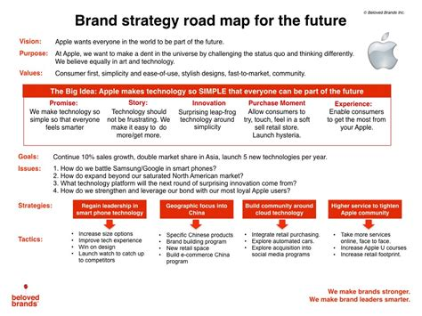 brand promise template how to create a brand strategy roadmap