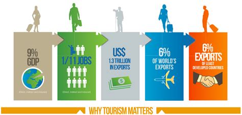 challenges faced by hospitality industry developing eco conscious leaders the new generation of