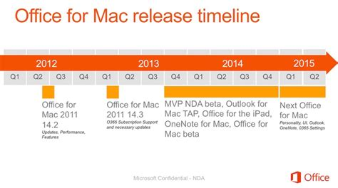 Office Mac 2015 by More Details On Next Version Of Office For Mac Include