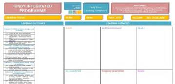 Early Years Learning Framework Planning Templates by Programming Using The Eylf Lessons From A