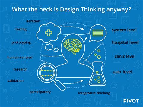 design thinking quadrant recap designmeets design thinking in healthcare