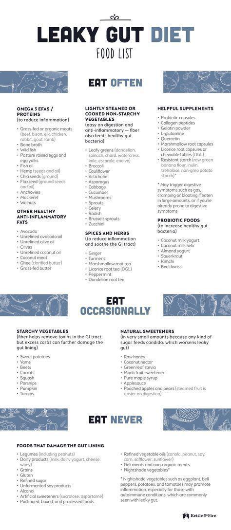 printable diet plan for hypothyroidism best 25 hypothyroidism diet plan ideas on pinterest