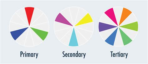 types of color schemes how to choose color schemes for your infographics visual