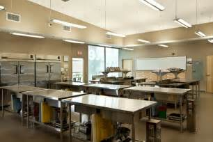 Kitchen Cooking Table Ideas For School #1211   Kitchen Ideas