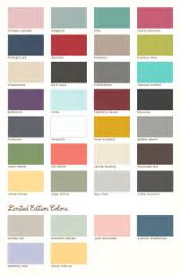 colors paint country chic paint color line take our reader poll the