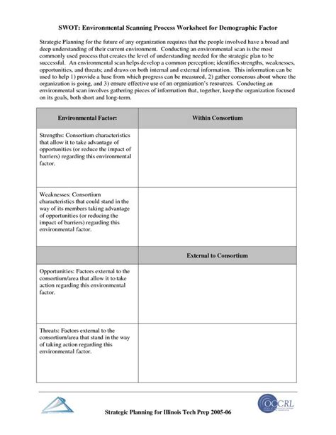 Strategic Planning Worksheet strategic planning worksheet swot environmental scanning