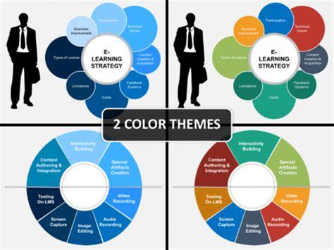 e learning strategy template e learning strategy template beautiful template design ideas