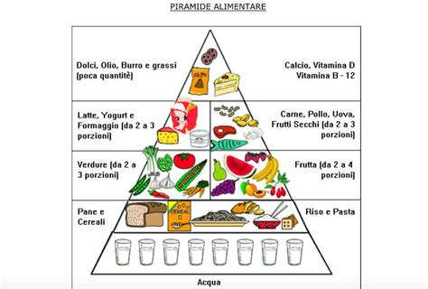 alimenti da evitare per non ingrassare mangiare sano e camminare la ricetta per non ingrassare