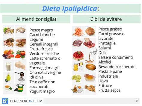 alimenti vietati per colesterolo alto dieta ipolipidica cos 232 fa dimagrire alimenti da