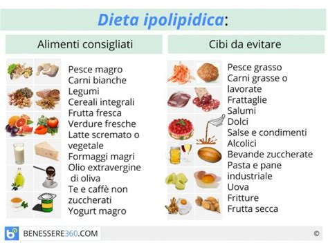 alimenti sconsigliati per diabetici dieta ipolipidica cos 232 fa dimagrire alimenti da