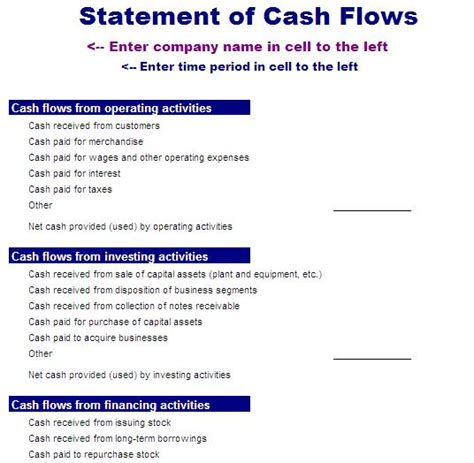 discounted cash flow excel model images