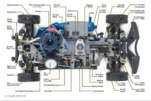nitro rc car engine diagram get free image about wiring diagram