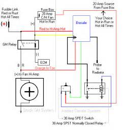 help recreating fan wiring diagram using derale