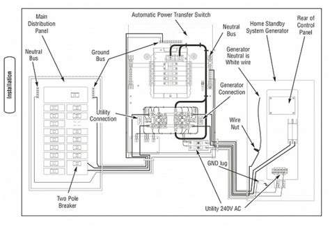3 phase manual changeover switch wiring diagram wiring