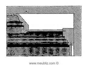 cornice definition d 233 finition d une corniche